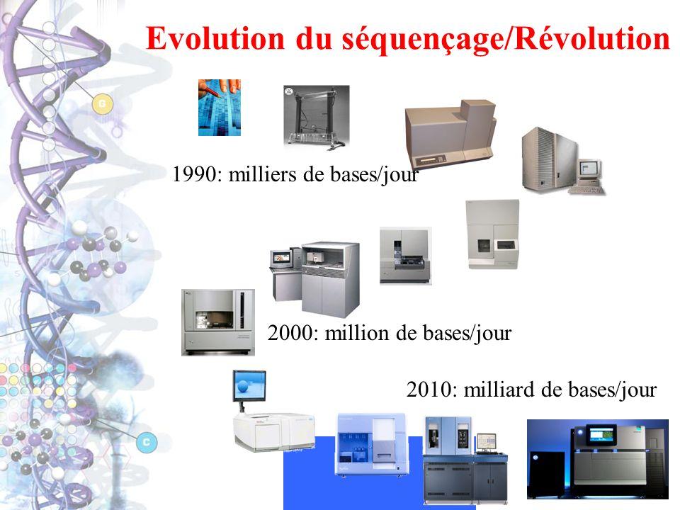 Evolution du séquençage/Révolution