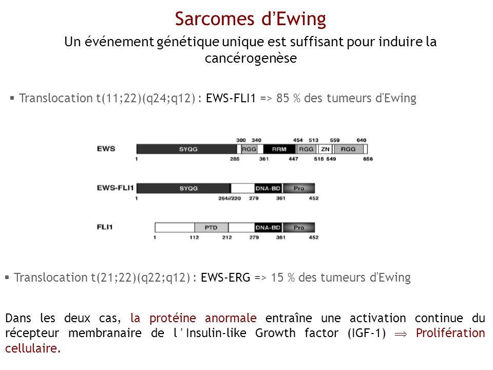 Sarcomes d'Ewing Un événement génétique unique est suffisant pour induire la cancérogenèse.
