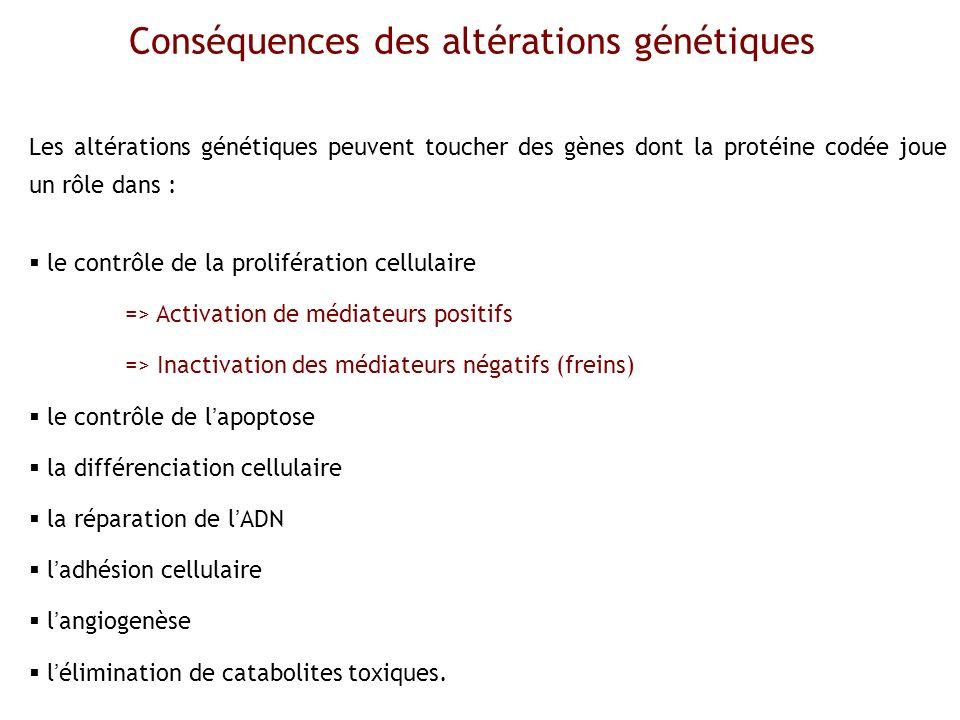 Conséquences des altérations génétiques