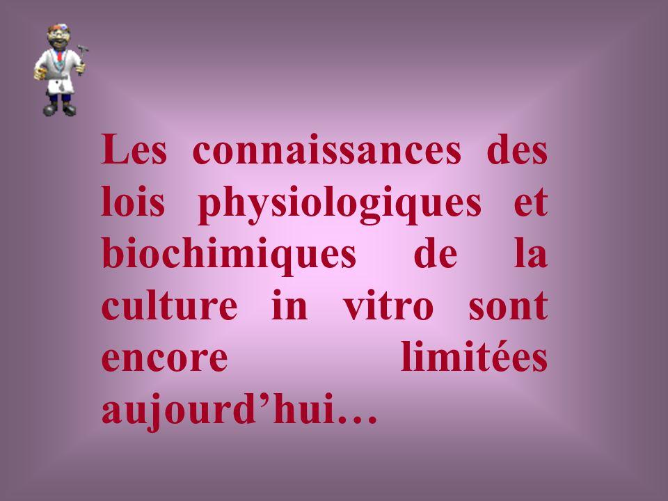 Les connaissances des lois physiologiques et biochimiques de la culture in vitro sont encore limitées aujourd'hui…