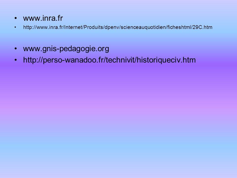 www.inra.fr www.gnis-pedagogie.org