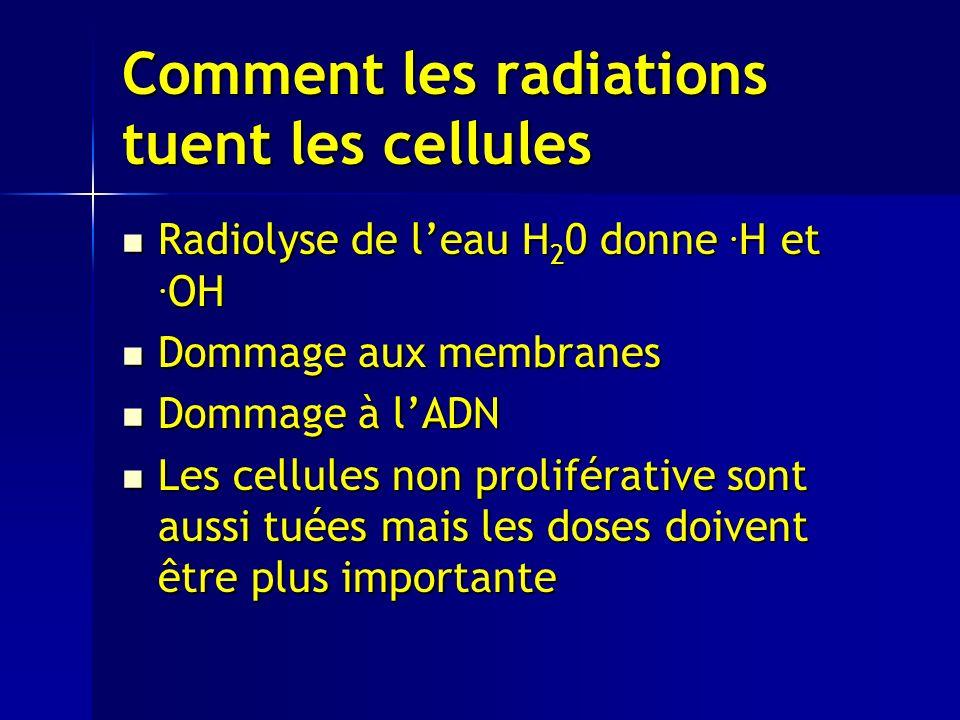 Comment les radiations tuent les cellules