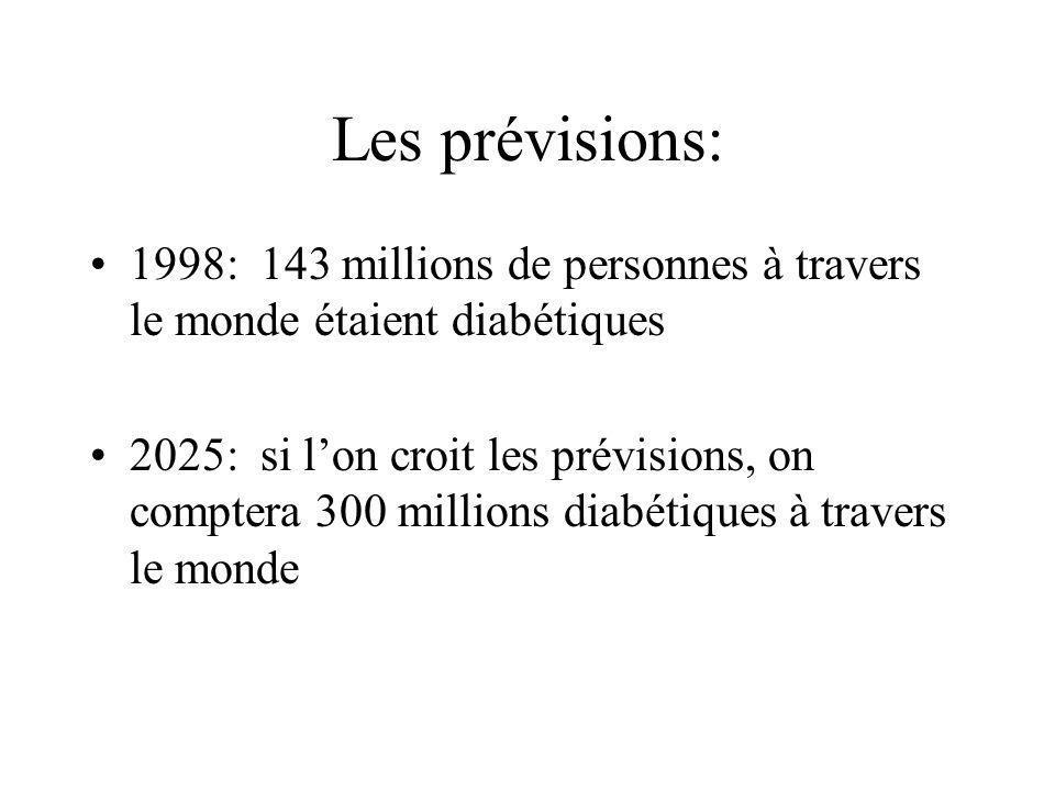 Les prévisions: 1998: 143 millions de personnes à travers le monde étaient diabétiques.
