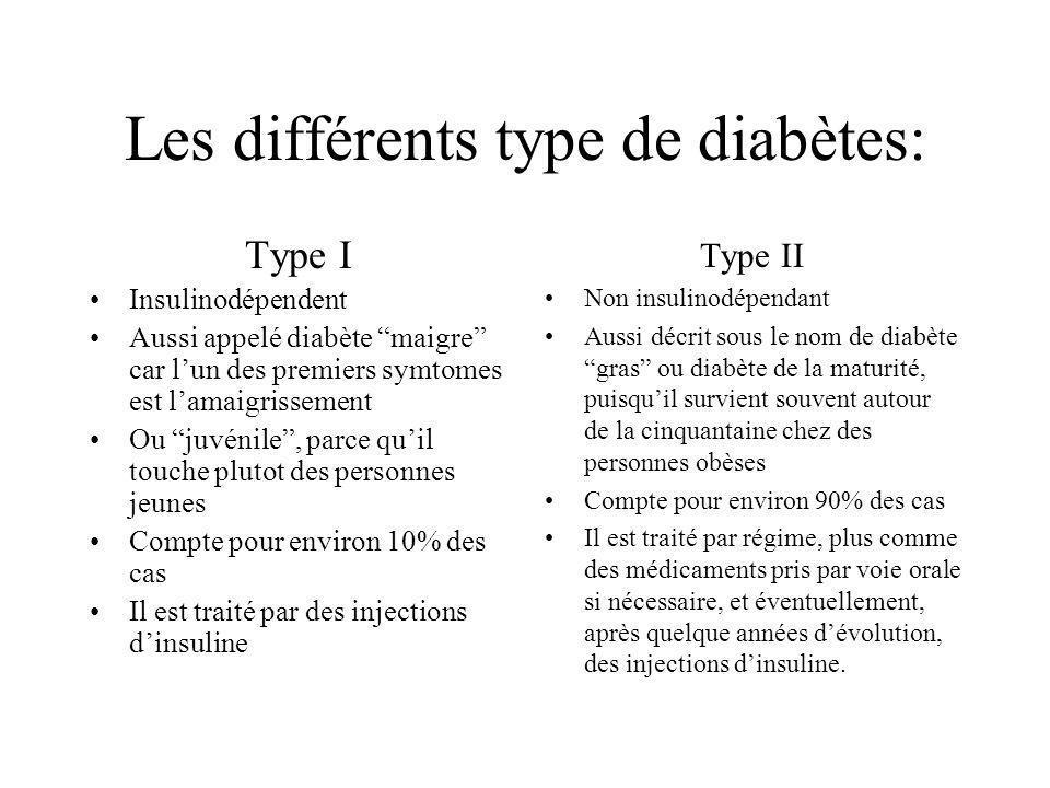 Les différents type de diabètes: