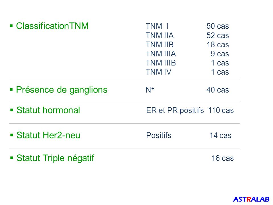 ClassificationTNM TNM I 50 cas