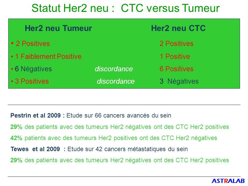 Her2 neu Tumeur Her2 neu CTC