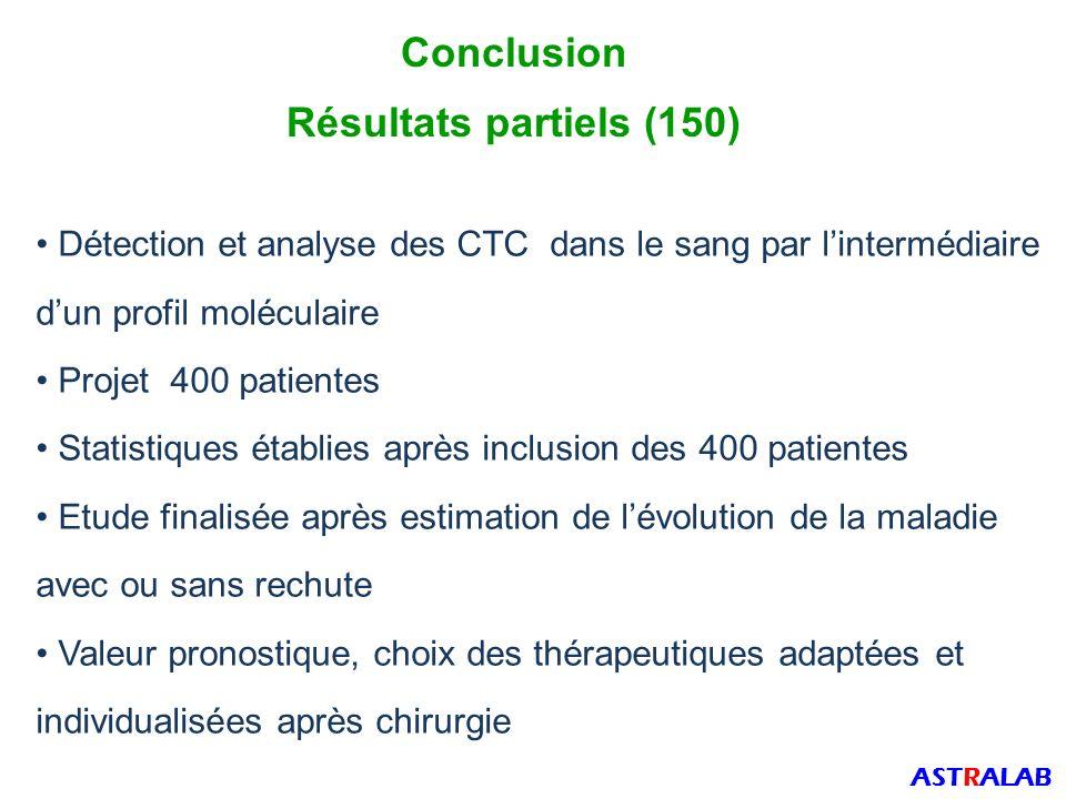 Conclusion Résultats partiels (150)