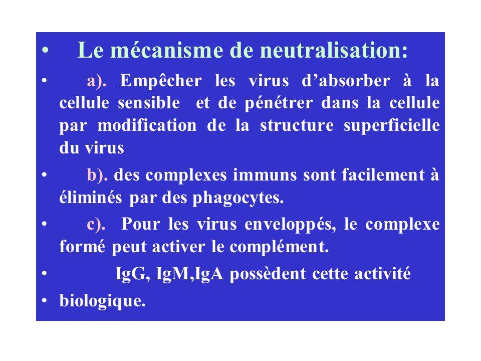 Le mécanisme de neutralisation: