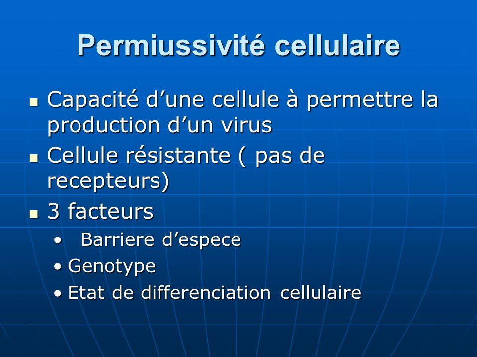 Permiussivité cellulaire