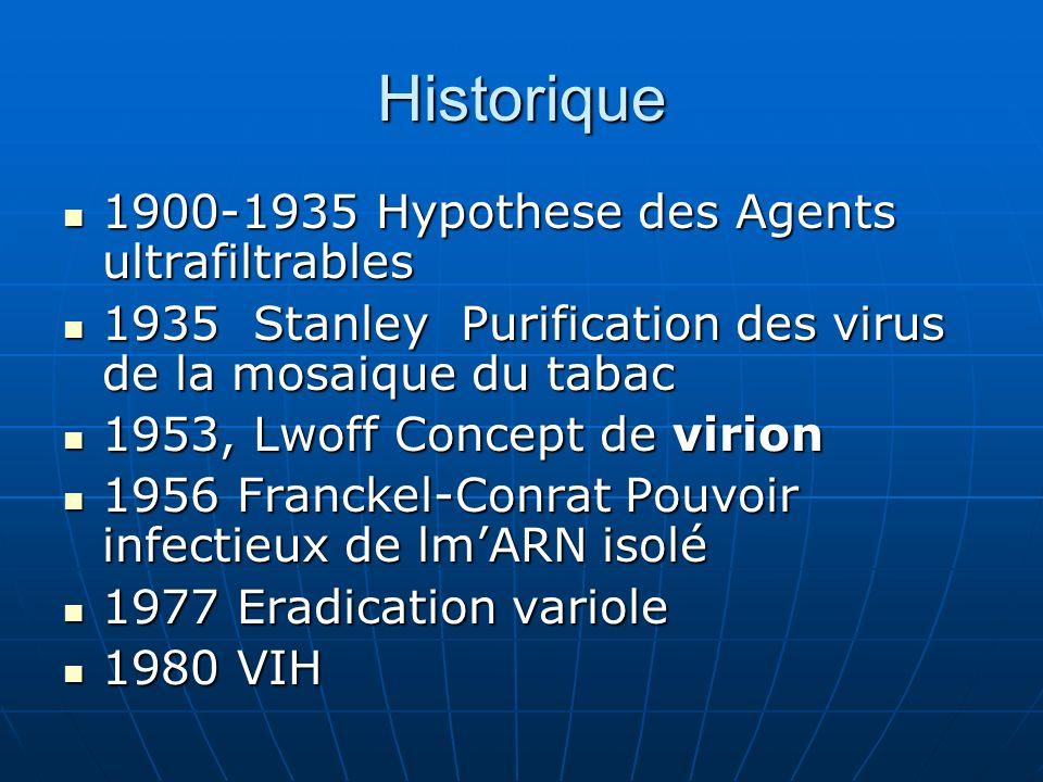 Historique 1900-1935 Hypothese des Agents ultrafiltrables
