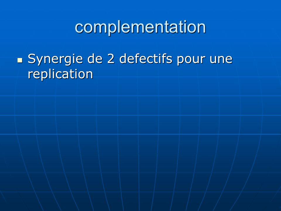 complementation Synergie de 2 defectifs pour une replication