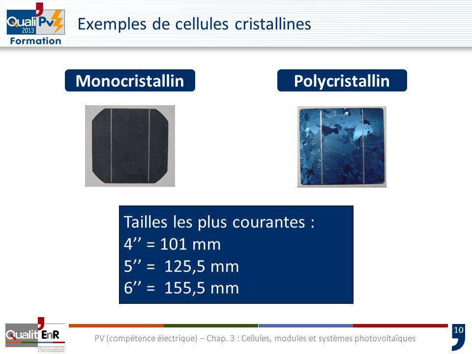Exemples de cellules cristallines
