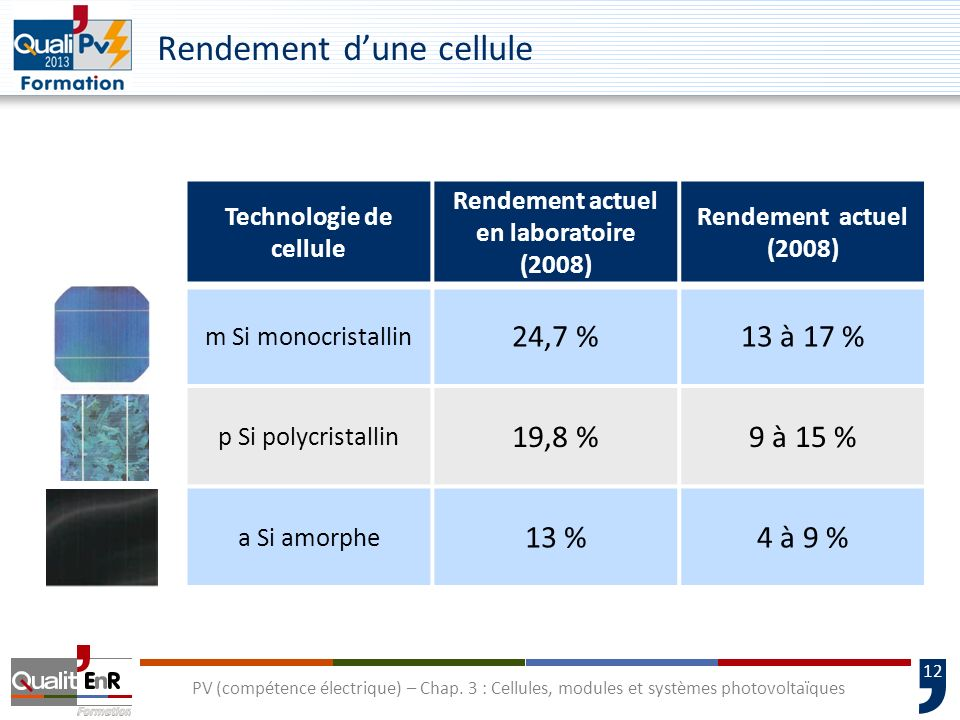 Rendement d'une cellule