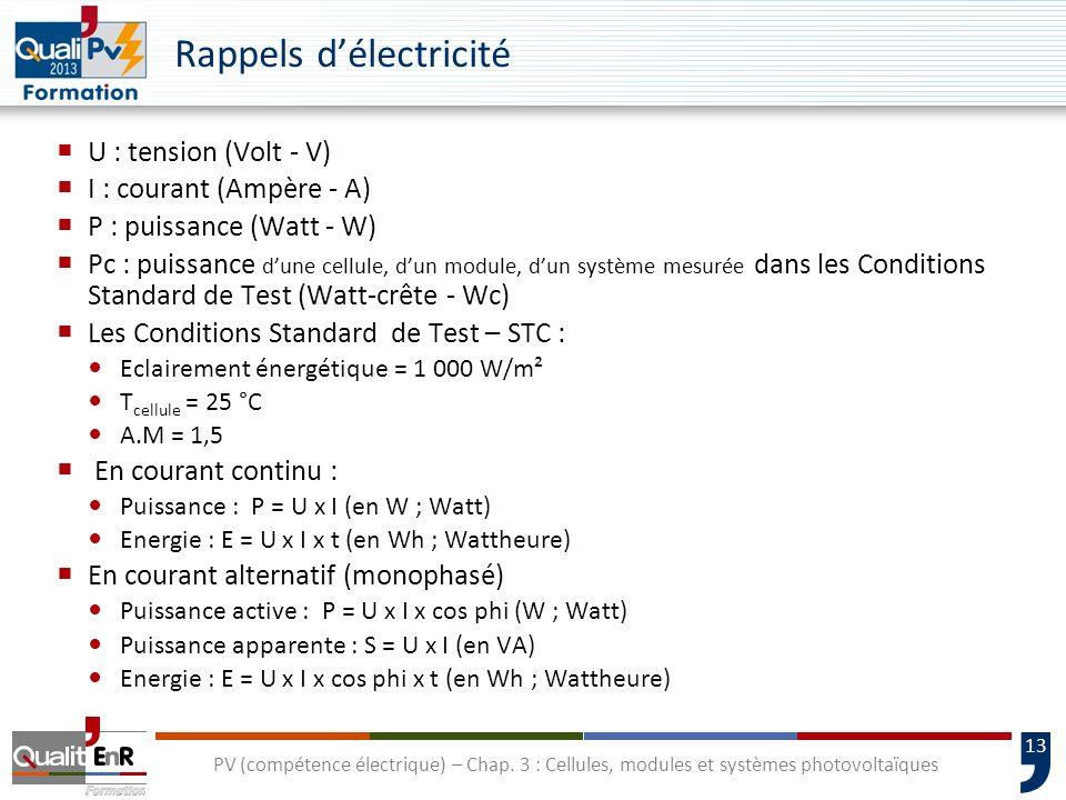 Rappels d'électricité