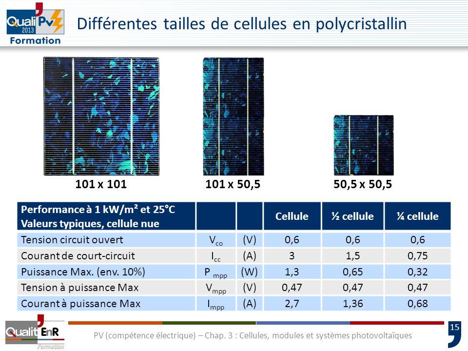 Différentes tailles de cellules en polycristallin