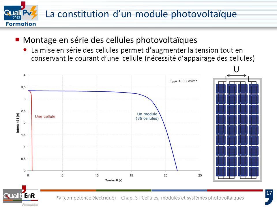 La constitution d'un module photovoltaïque