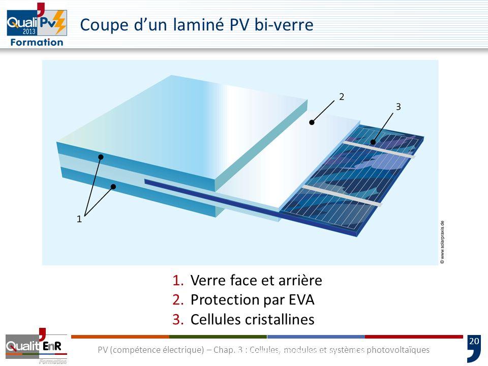 Coupe d'un laminé PV bi-verre