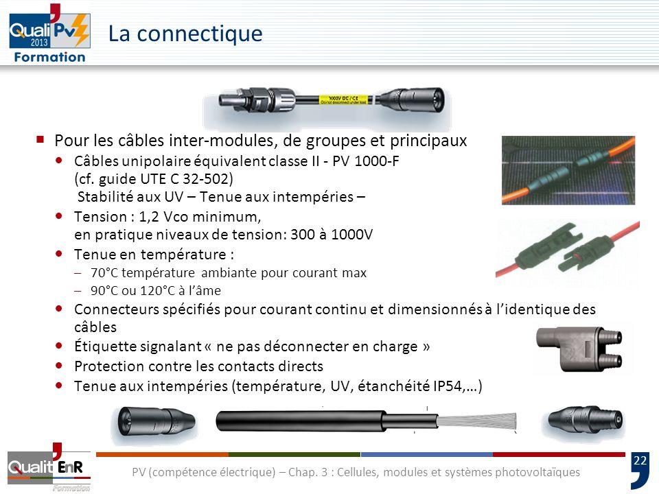 La connectique Pour les câbles inter-modules, de groupes et principaux