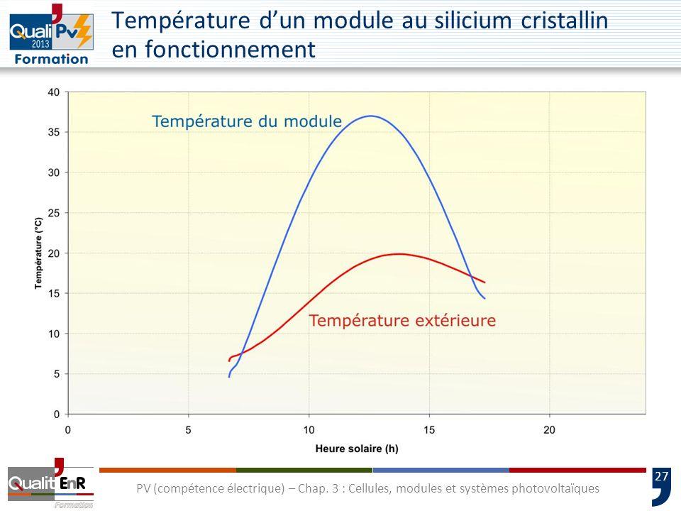 Température d'un module au silicium cristallin en fonctionnement