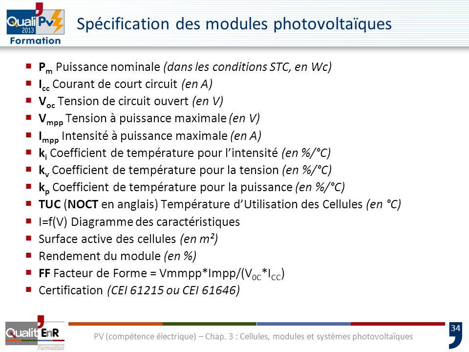 Spécification des modules photovoltaïques
