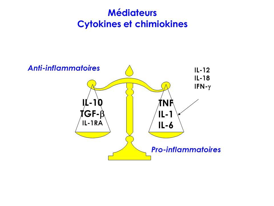 Cytokines et chimiokines