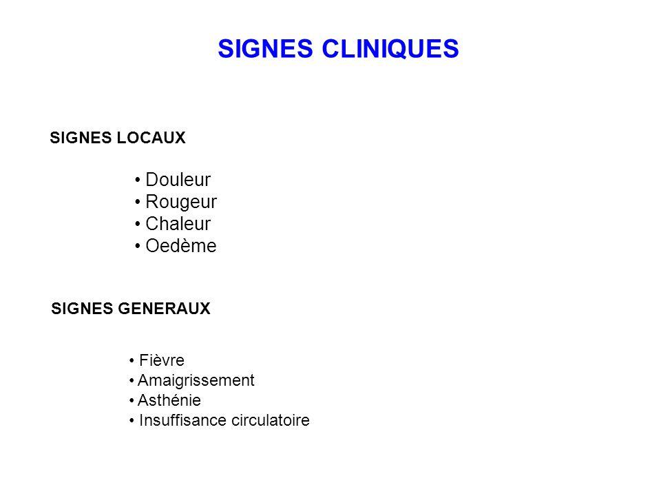 SIGNES CLINIQUES Douleur Rougeur Chaleur Oedème SIGNES LOCAUX