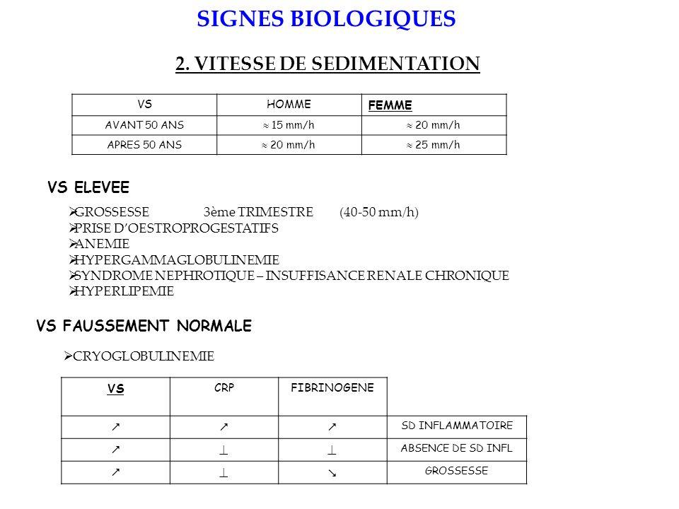 2. VITESSE DE SEDIMENTATION