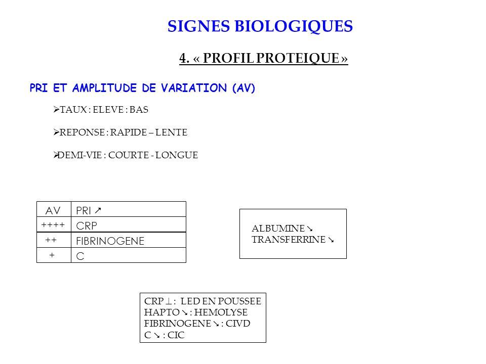 SIGNES BIOLOGIQUES 4. « PROFIL PROTEIQUE »