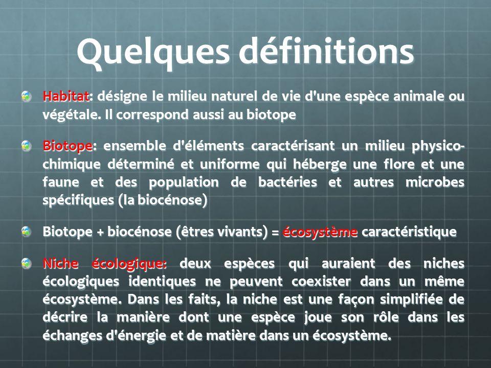 Quelques définitions Habitat: désigne le milieu naturel de vie d une espèce animale ou végétale. Il correspond aussi au biotope.