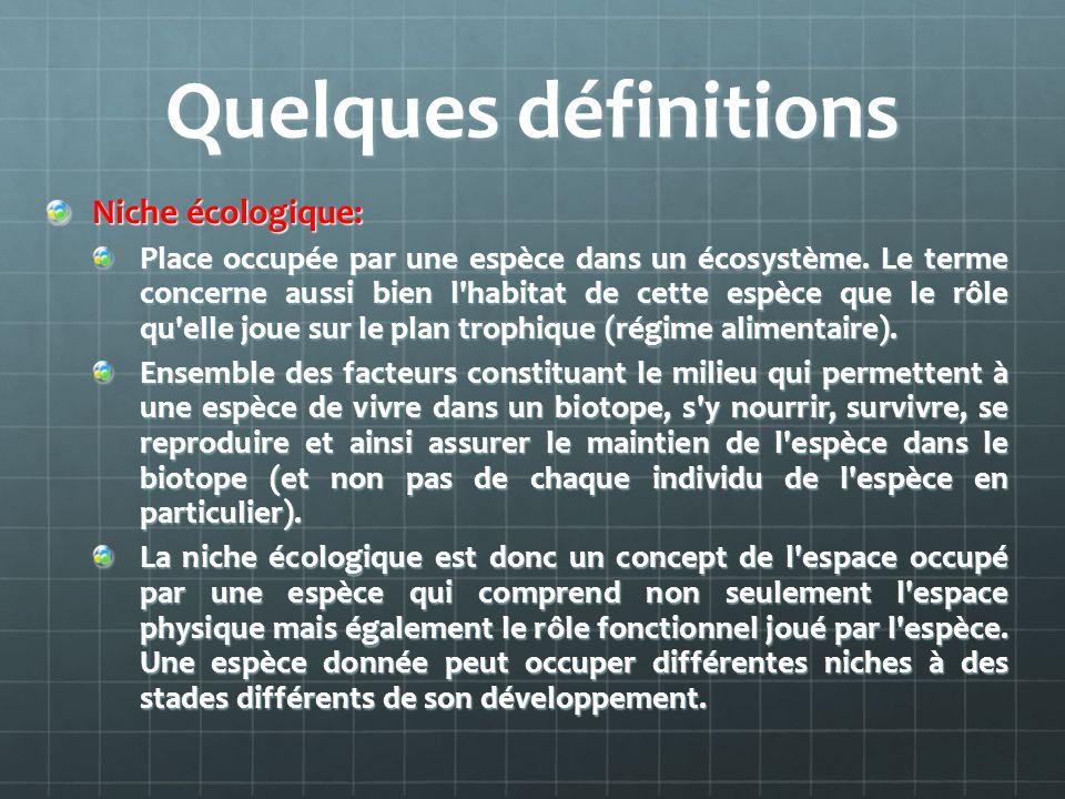 Quelques définitions Niche écologique: