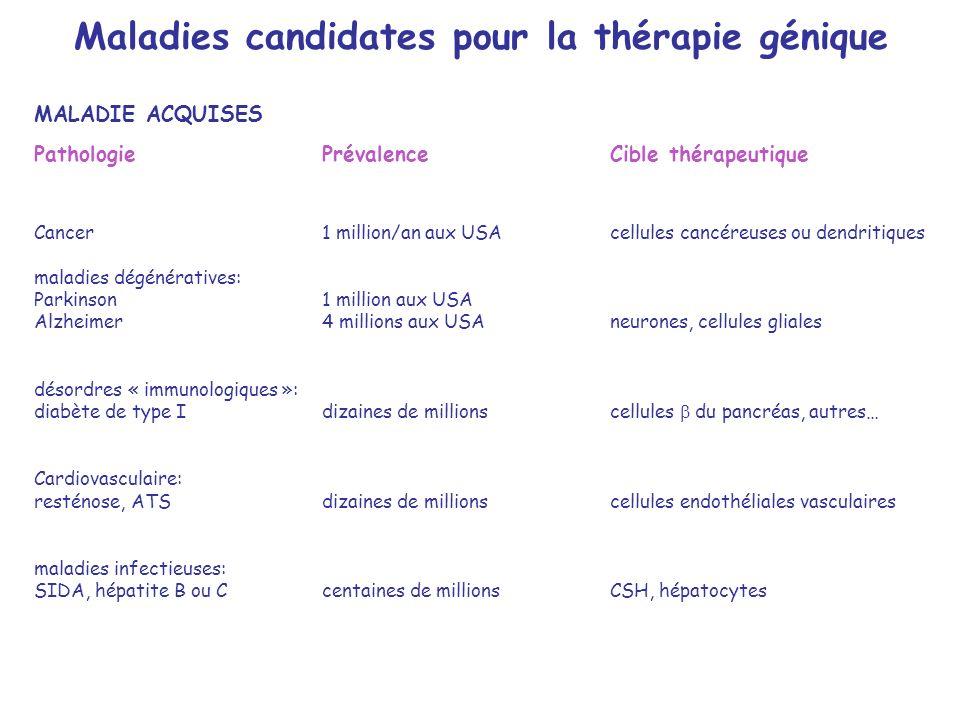Maladies candidates pour la thérapie génique