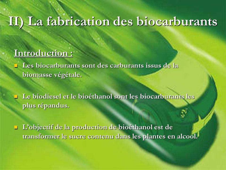 II) La fabrication des biocarburants