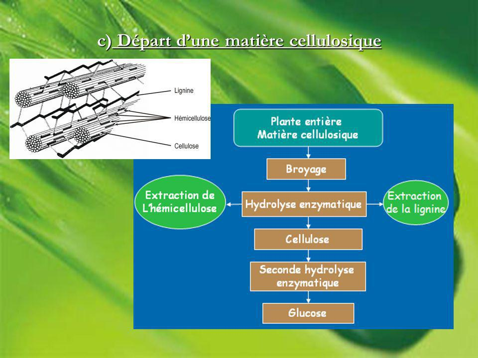 c) Départ d'une matière cellulosique
