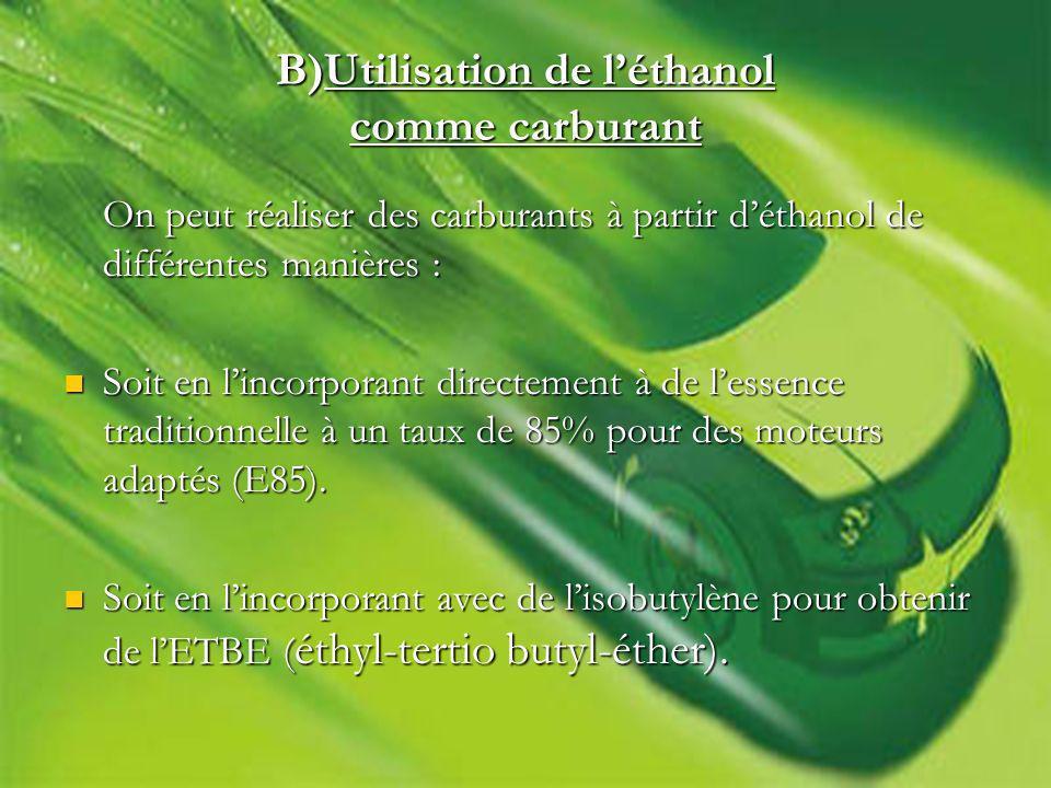 B)Utilisation de l'éthanol comme carburant