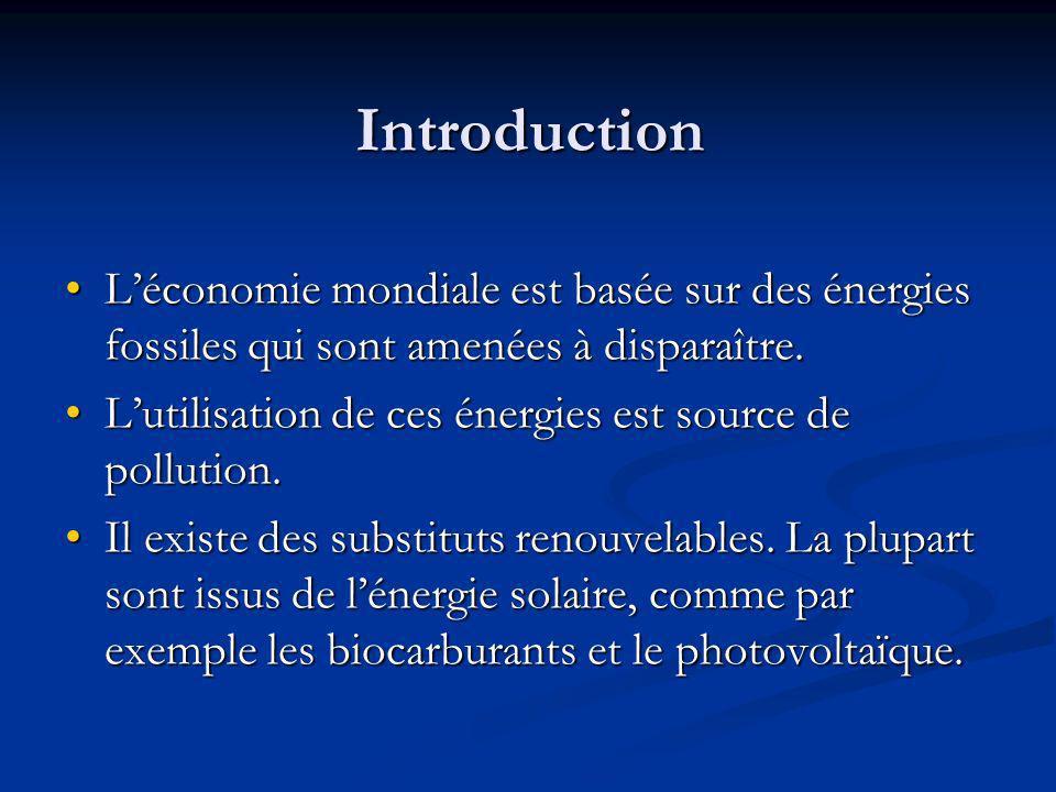 Introduction L'économie mondiale est basée sur des énergies fossiles qui sont amenées à disparaître.