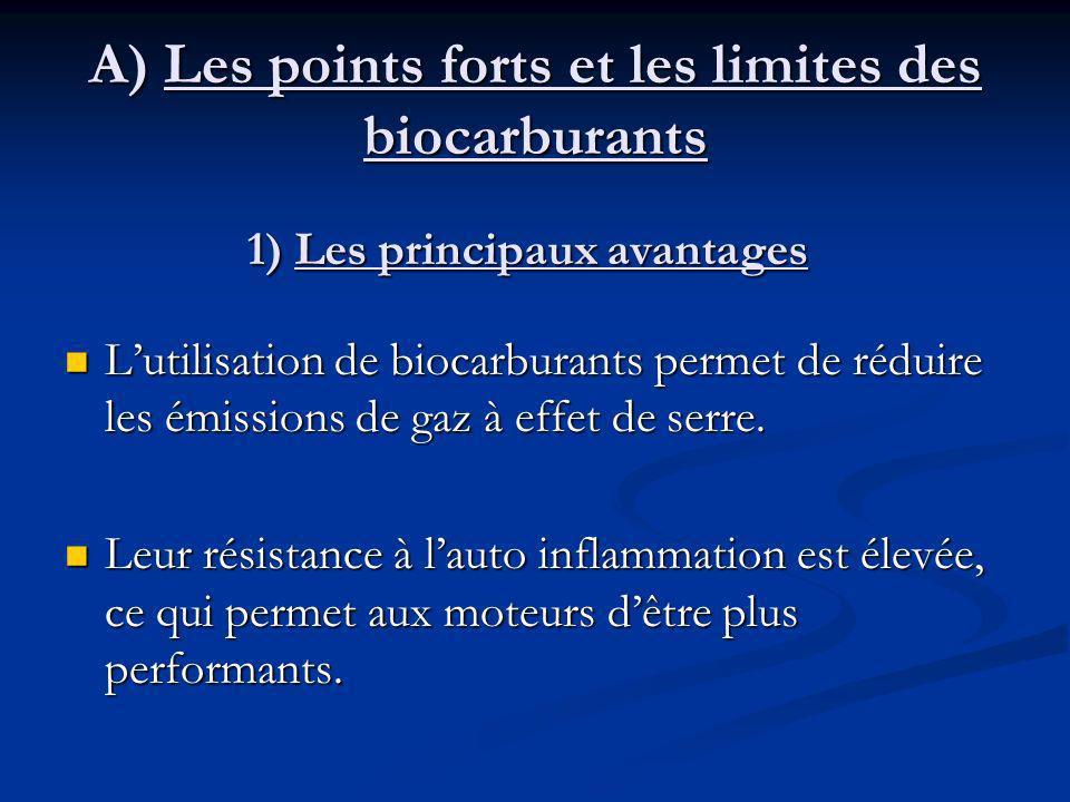 A) Les points forts et les limites des biocarburants