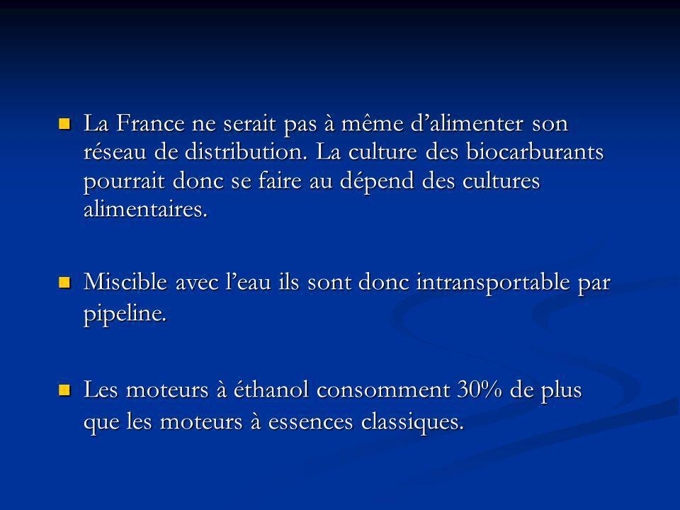 La France ne serait pas à même d'alimenter son réseau de distribution
