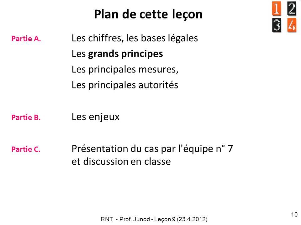 RNT - Prof. Junod - Leçon 9 (23.4.2012)