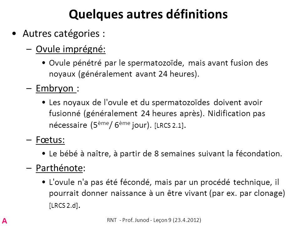Quelques autres définitions