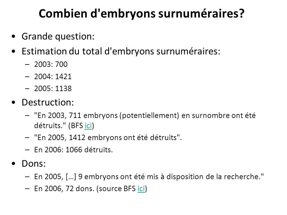 Combien d embryons surnuméraires