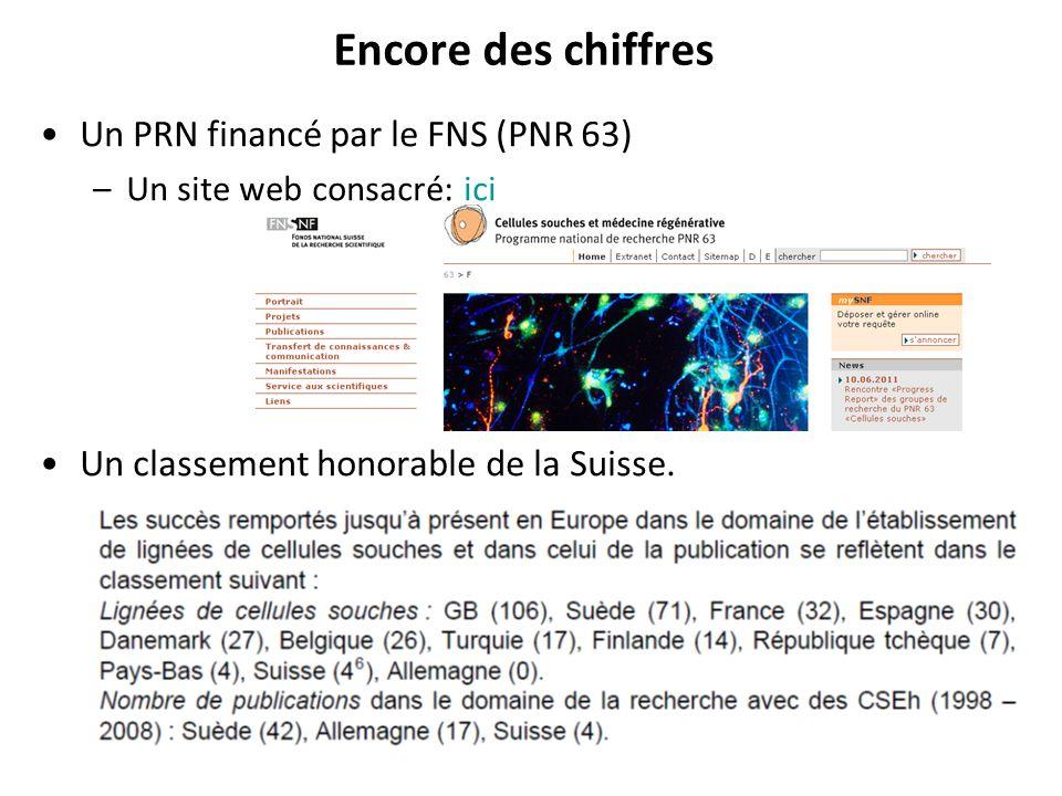 Encore des chiffres Un PRN financé par le FNS (PNR 63)
