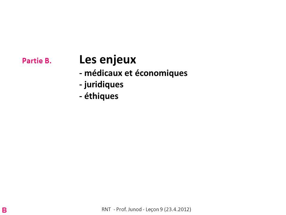 Partie B. Les enjeux - médicaux et économiques - juridiques - éthiques