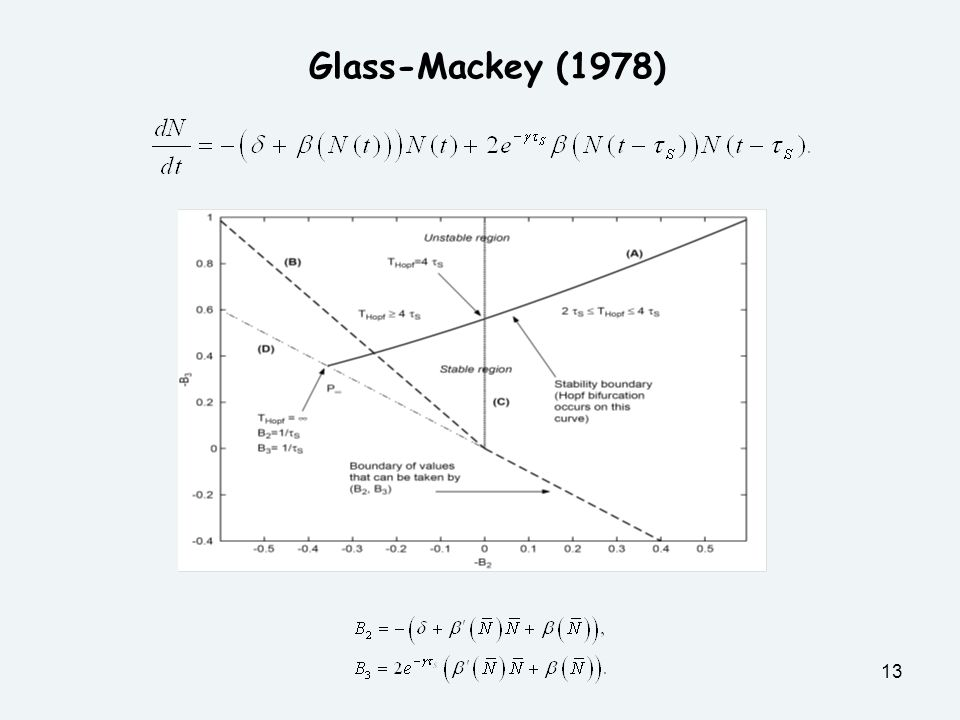 Glass-Mackey (1978)