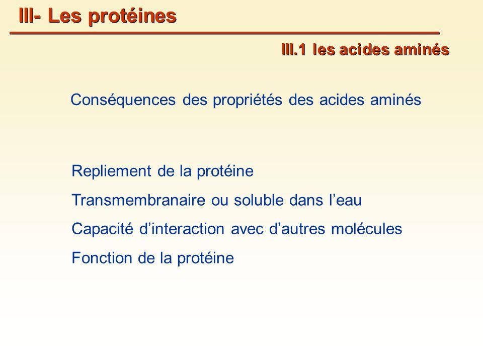 III- Les protéines III.1 les acides aminés