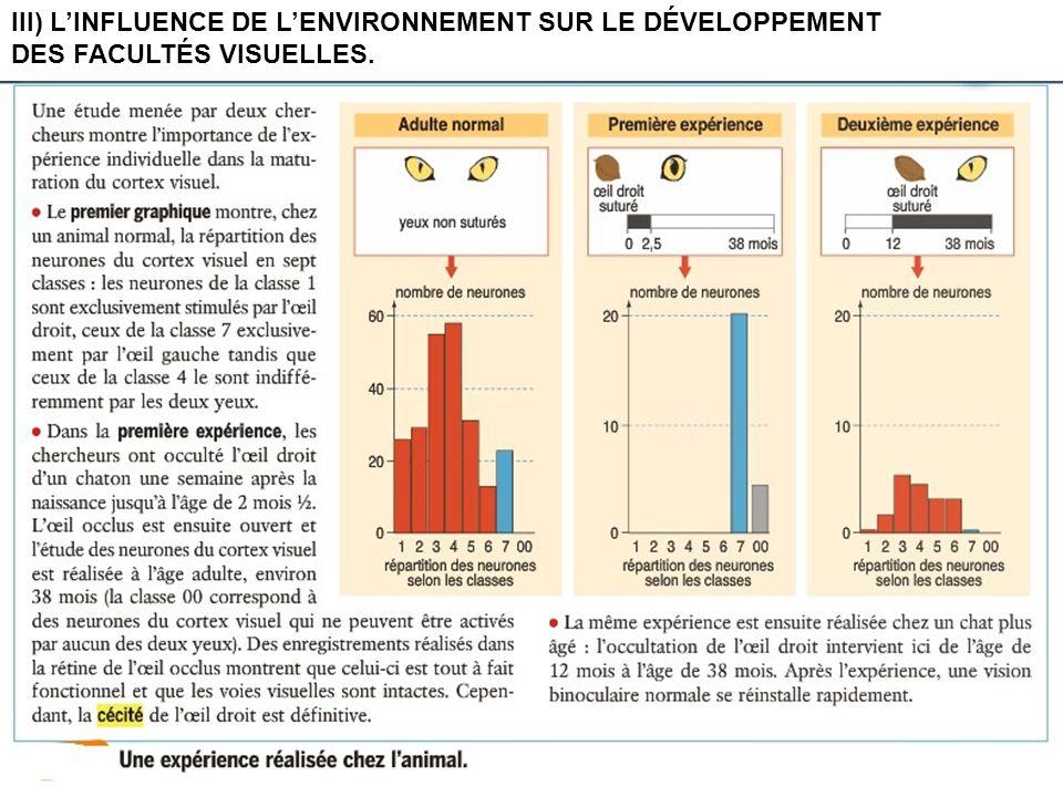 III) L'influence de l'environnement sur le développement