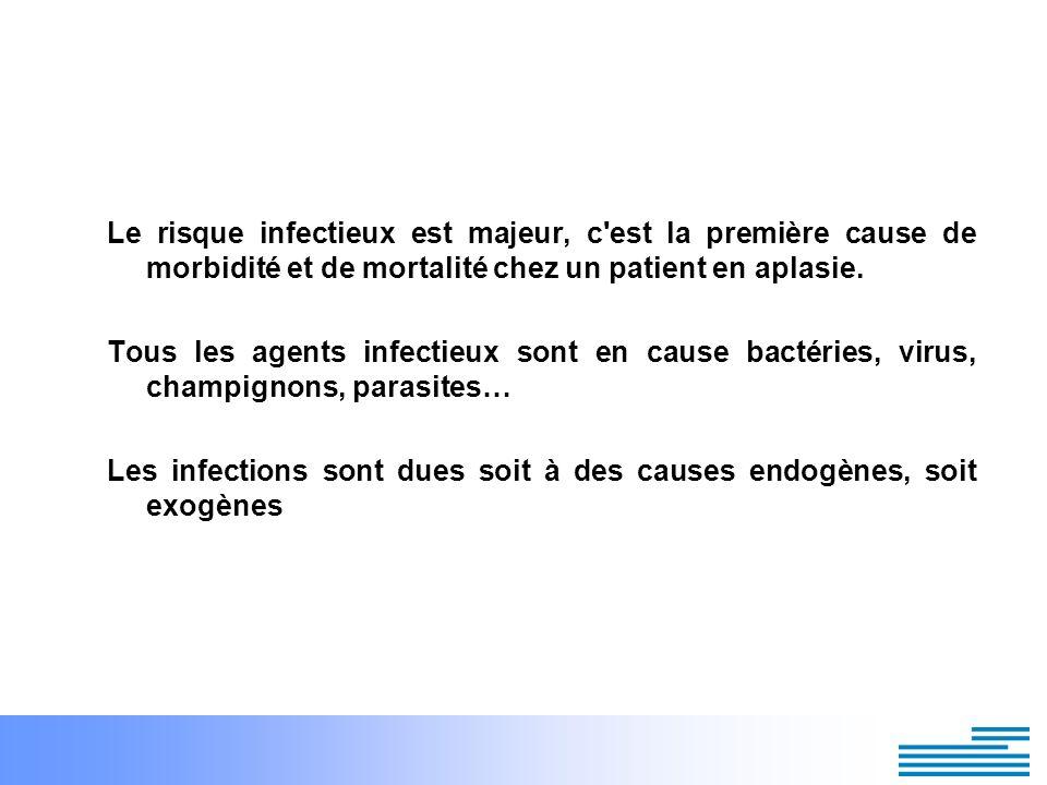 Le risque infectieux est majeur, c est la première cause de morbidité et de mortalité chez un patient en aplasie.