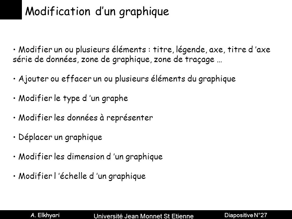 Modification d'un graphique