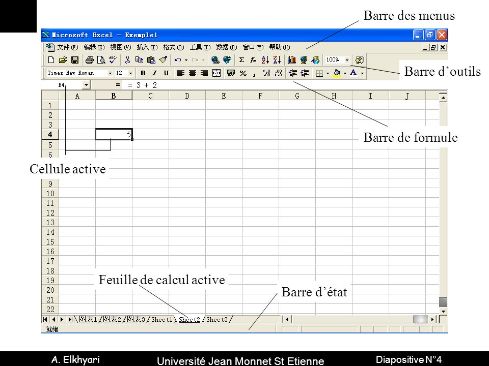 Barre des menus Barre d'état. Barre d'outils. Cellule active.