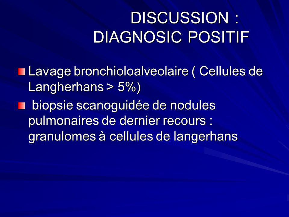 DISCUSSION : DIAGNOSIC POSITIF