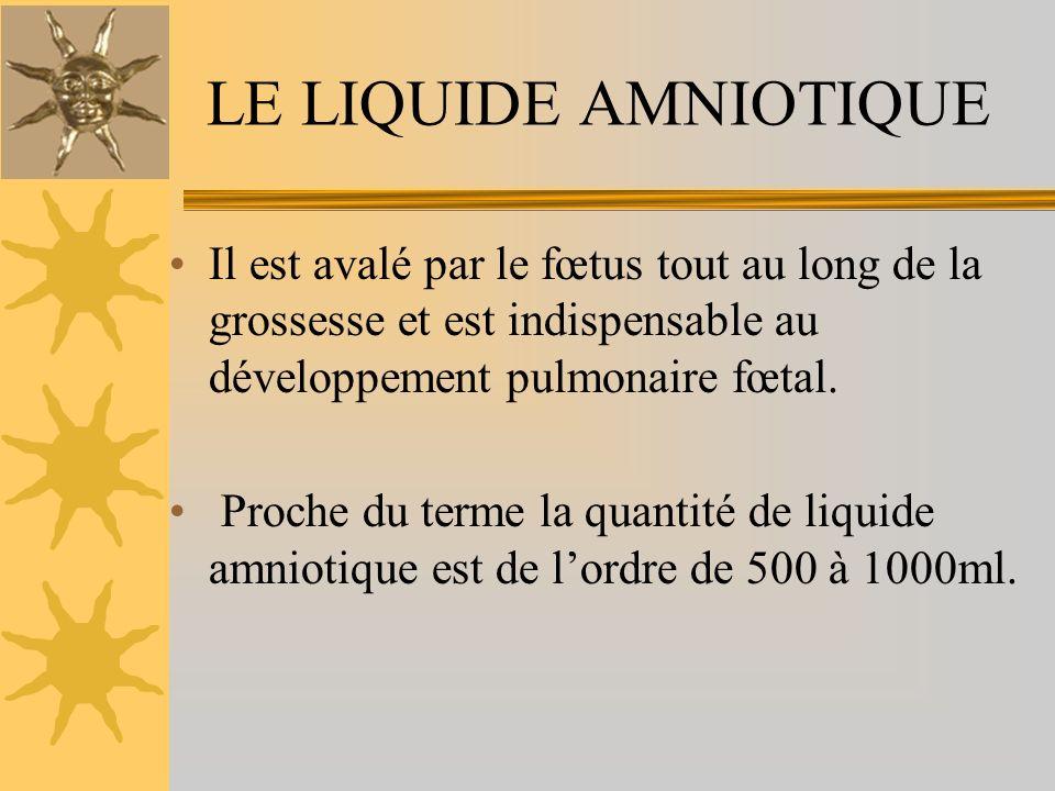 LE LIQUIDE AMNIOTIQUE Il est avalé par le fœtus tout au long de la grossesse et est indispensable au développement pulmonaire fœtal.